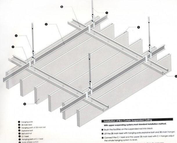 سقف کاذب از نوع آلومینیومی